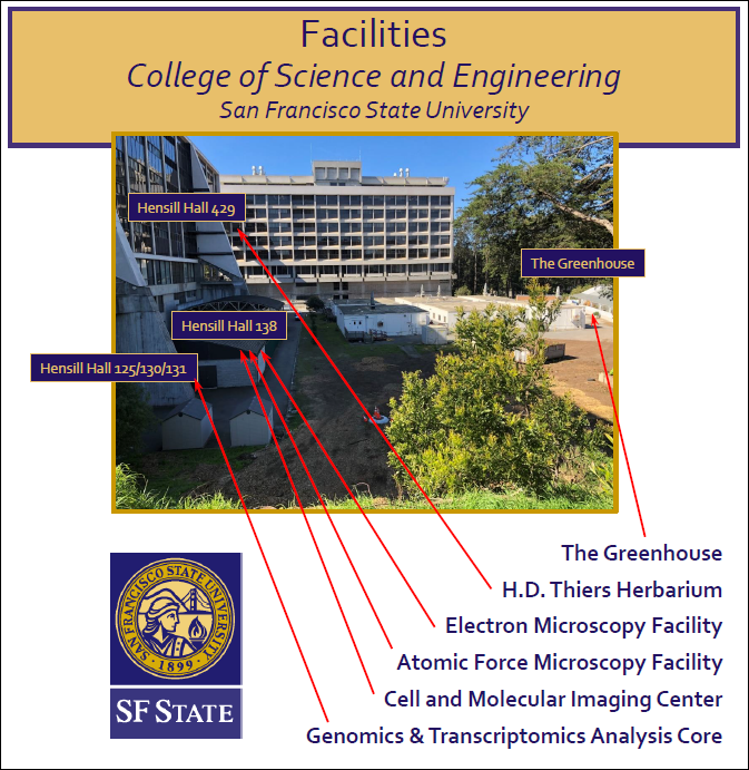 College of Science & Engineering Facilities Locations